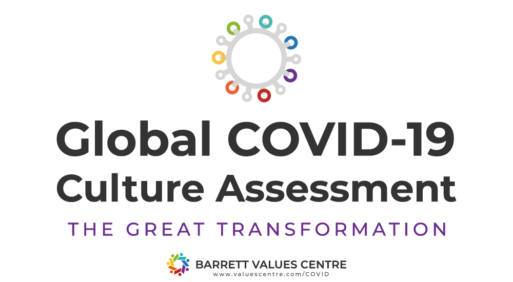 ¿La Gran Transformación? Diagnóstico Cultural global por BVC